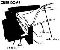 Curb Dome